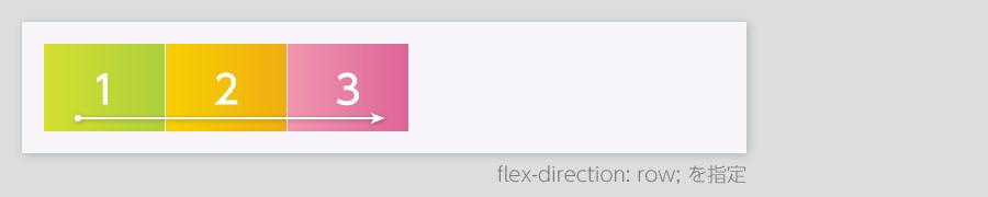 flex0101