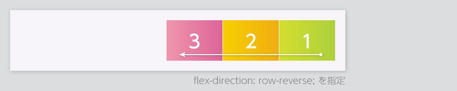 flex0102