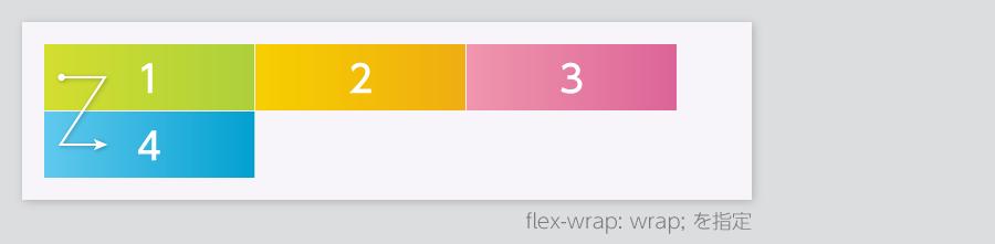 flex0202