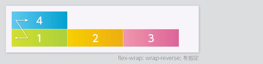 flex0203