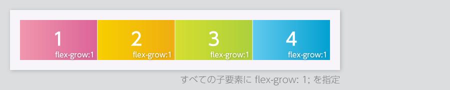 flex0401