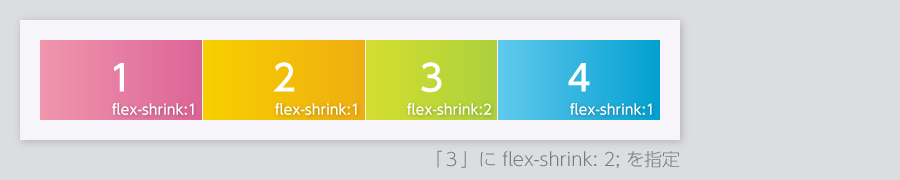 flex0403